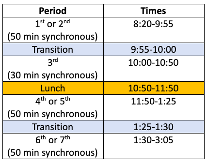 This is the schedule for virtual school. It will go into effect on September 8, when school begins.