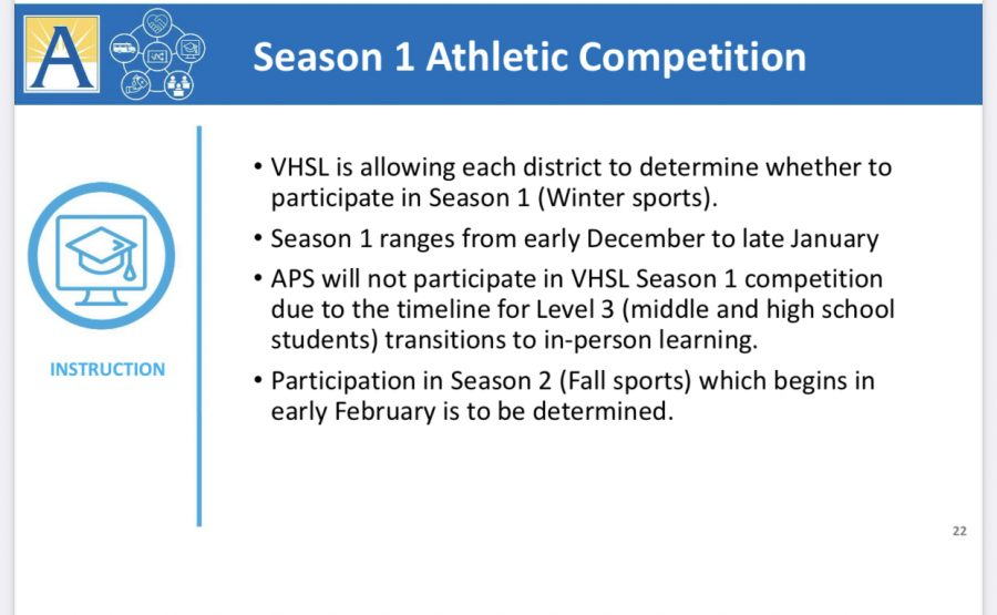 APS+departs+from+VHSL+Winter+Sports+for+2020-2021
