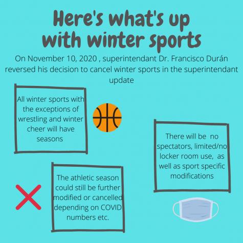 Despite controversy, most winter sports begin with modifications