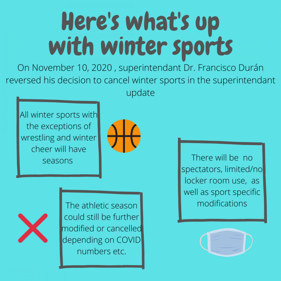 Despite+controversy%2C+most+winter+sports+begin+with+modifications